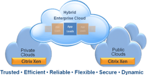 cloud_vps